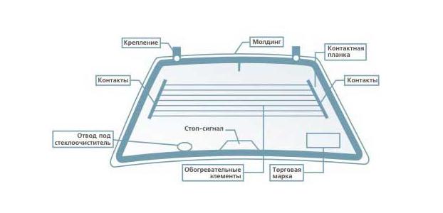 steklo-markirovka